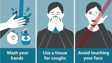 Wash your hands, use a tissue for coughs, avoid touching your face